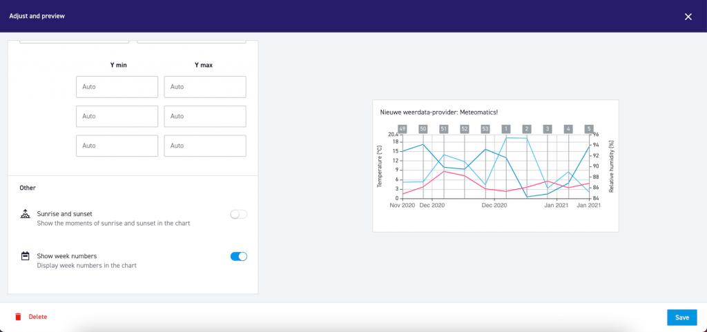 Week numbers on the 30MHz data platform